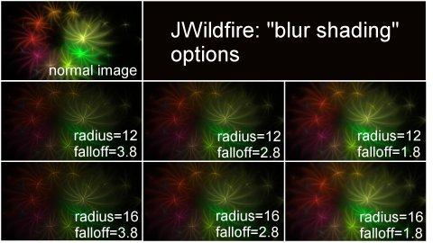 T.I.N.A. blur shading